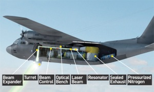 Anti-Ground C-130 Laser